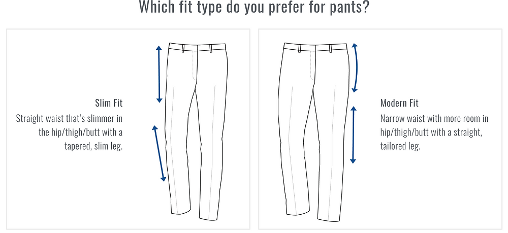 Modern fit suit pants versus a slim fit suit pants diagram