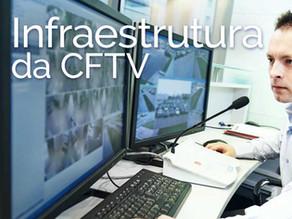 Infraestrutura para Circuito Fechado de TV