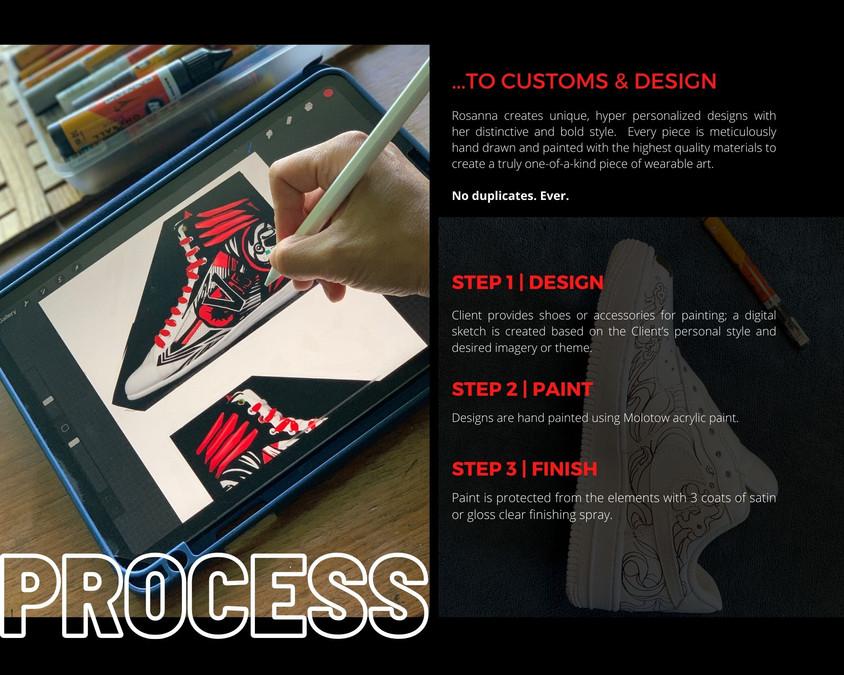 Process.JPG.jpg