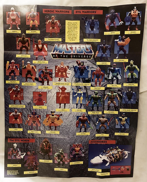 He-Man Masters Of The Universe Figure Check List 1983