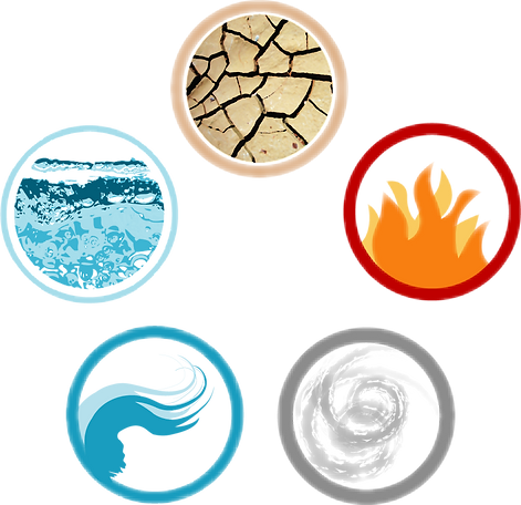 Five elements .png