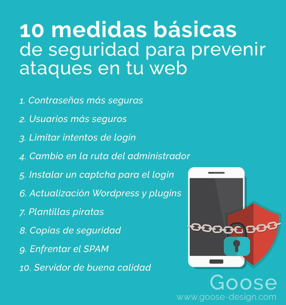 Checklist de las 10 medidas básicas para proteger tu sitio en WordPress