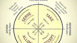 Trusting the Wheel of Consent