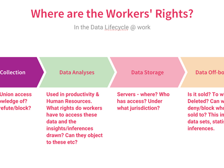 Negotiating workers' data rights