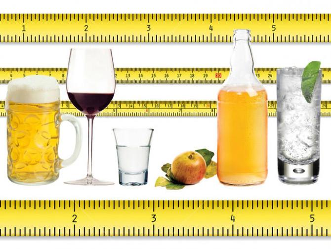 ¿Cuántas calorías bebes?