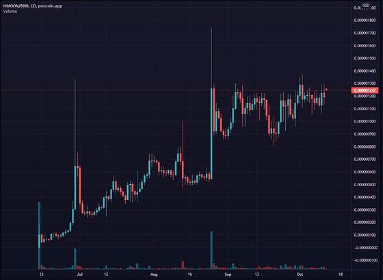 hellmoon Chart_edited_edited.jpg