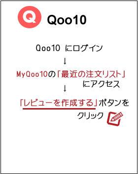 qoo10_rv.jpg