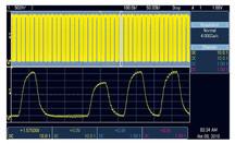 Entendiendo mejor la profundidad de memoria (deep memory) de un osciloscopio