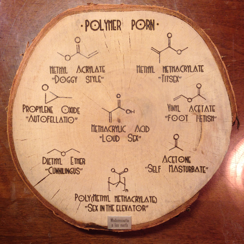 Polymer Porn