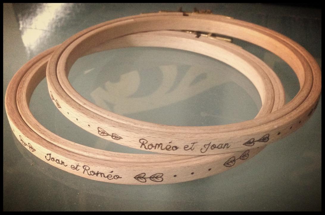 Portes anneaux