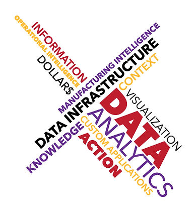 Industrial Insight Data Infrastructure