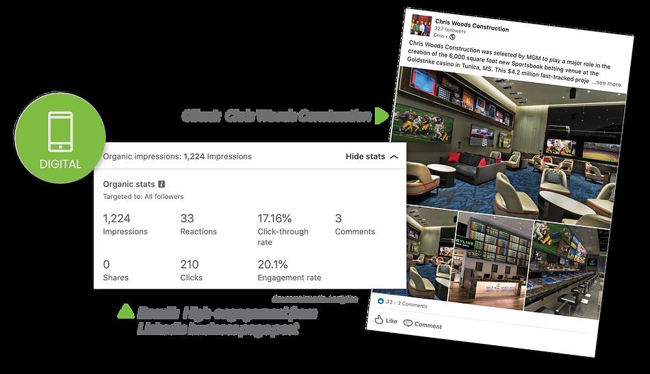 Chris Woods Construction digital stats