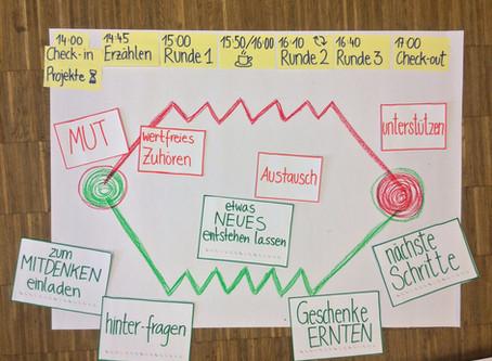 Projektschmiede - Gemeinsam Wandel gestalten