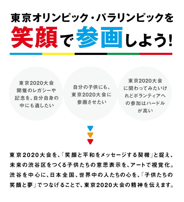 シブヤっ子webサイト_デザインデータ-02.png