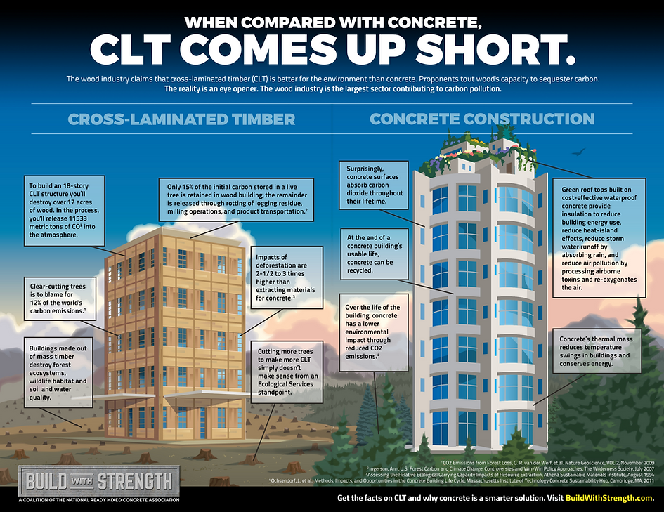 Graphic on Cross-Laminated Timber and how it doesn't measure up to concrete