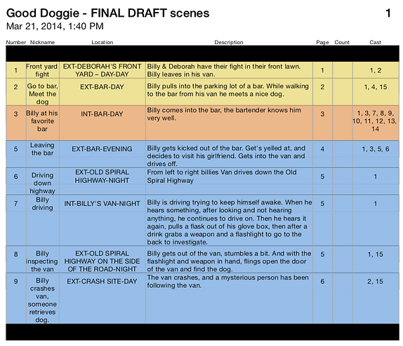 Shot List Pic Good Doggie.png