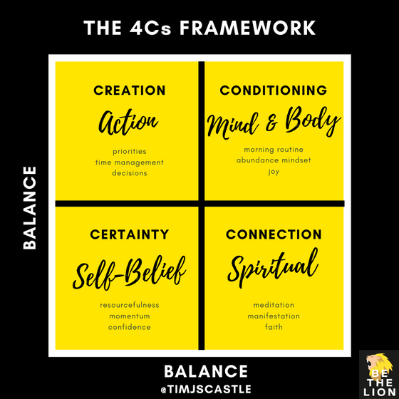 How To Make It Happen: The BE THE LION 4Cs Framework that will see you transform your life and achie