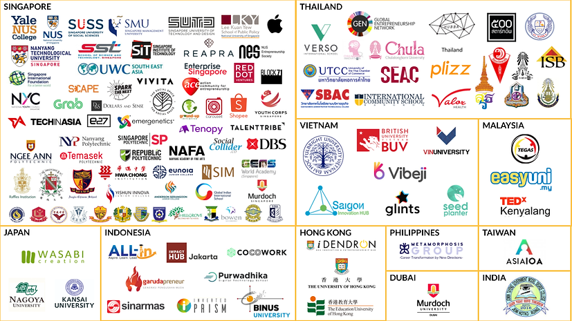 Reactor_Our Clients & Partners.pptx.png