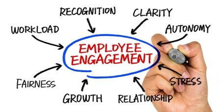 A short story about the engaged disengaged worker.