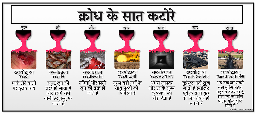 Hindi The 7 Bowls of Wrath bmp.bmp