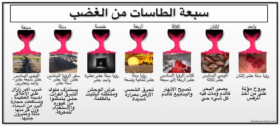 Arabic The 7 Bowls of Wrath bmp.bmp