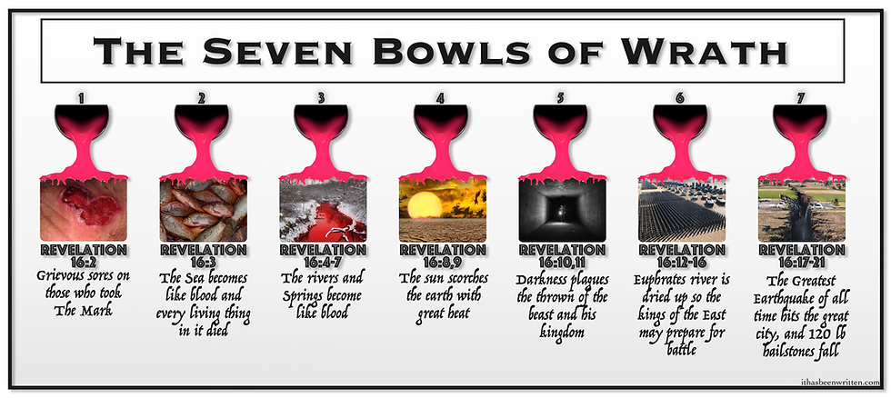The 7 Bowls of Wrath.bmp