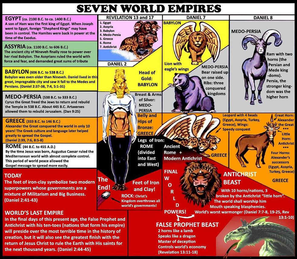 7 world powers.jpg