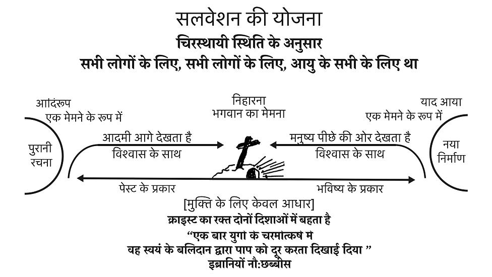 Hindi plan of salvation bmp.bmp