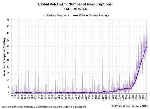 earthquake chart.png