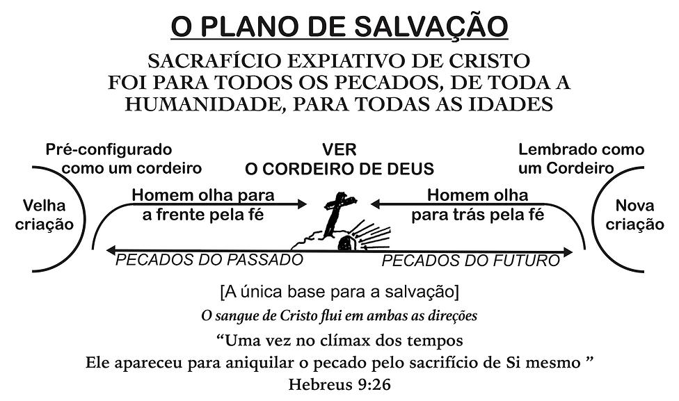 Portu Plan of salvation bmp.bmp