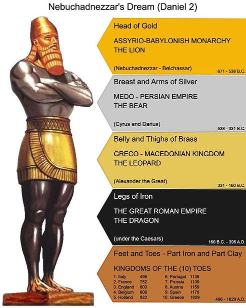 Nebuchadnezzar statue.jpg