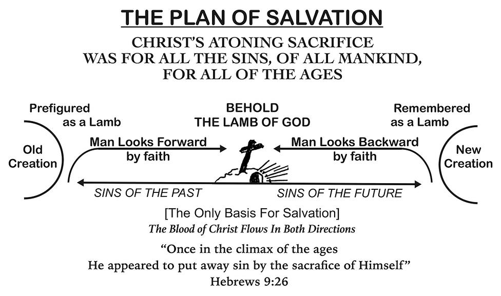 Plan of salvation.bmp