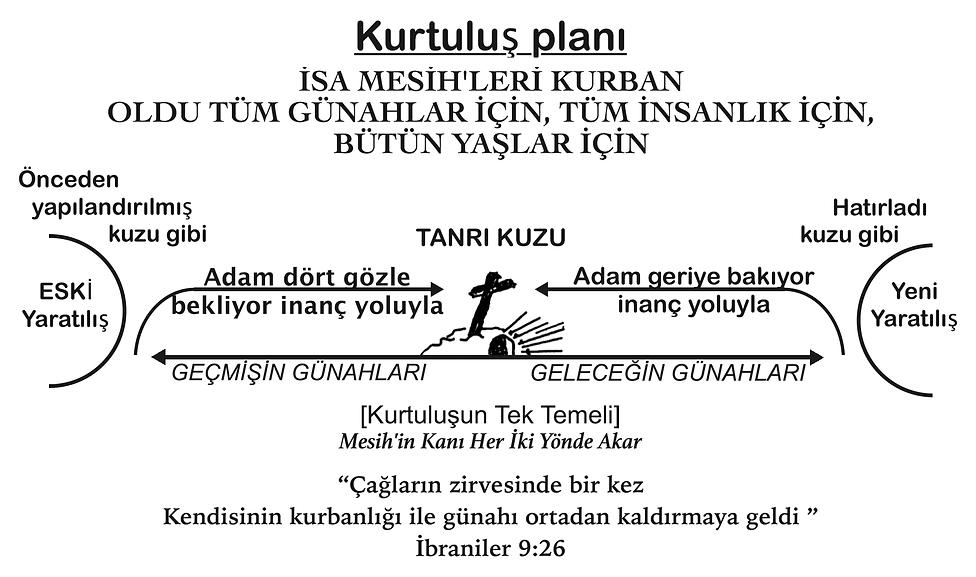 Turkish Plan of salvation bmp.bmp