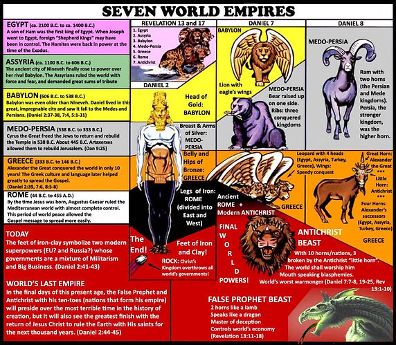 Seven world empires.jpg
