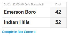 Saric leads Indian Hills to the second round