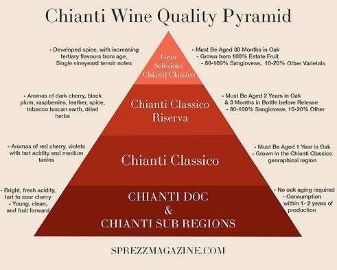 Chianti Pyramid.jpg