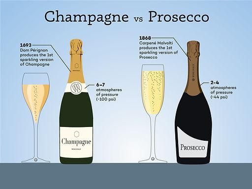 champagne-vs-prosecco.jpg