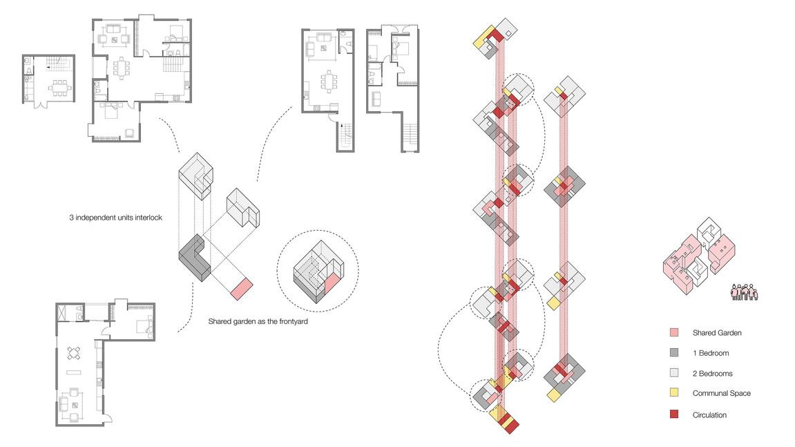 Circulation and Unit Type 2.jpg