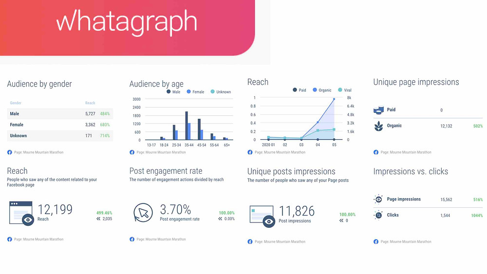 top 10 instagram tools for marketers blog whatagraph Top 10 Tools For Social Media Managers