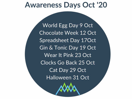 Awareness Days for October 2020