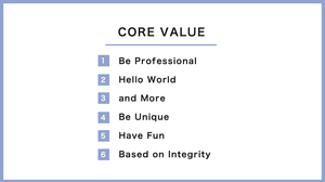 CORE VALUE, Be Professional, Hello World, and More, Be Unique, Have Fun, Based on Integrity