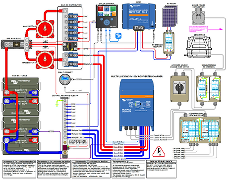 Victron Wire Diagram.png