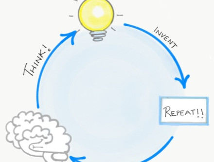 Think. Invent. Repeat.