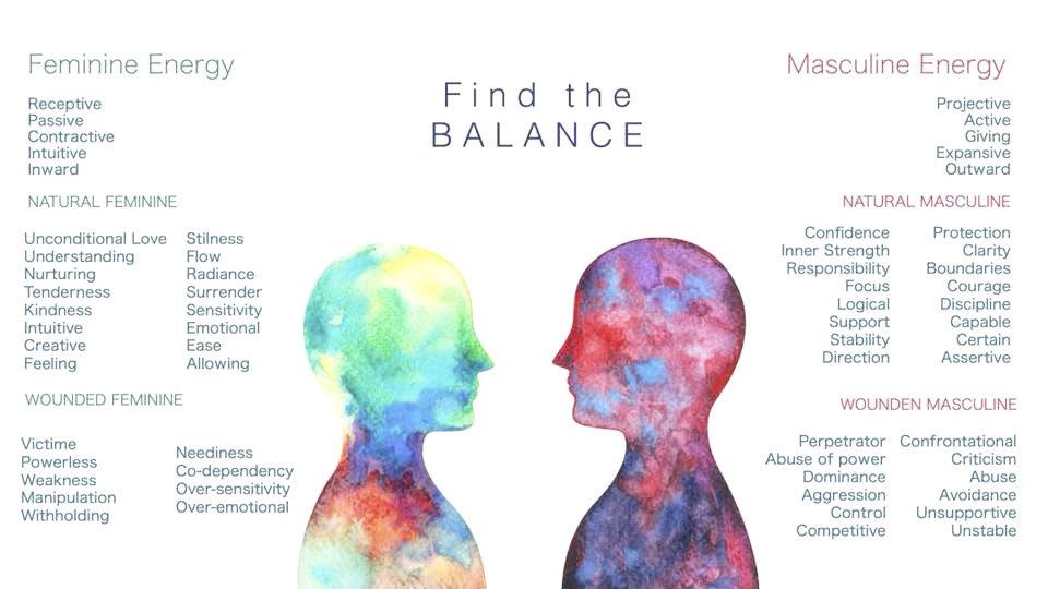 balancemalefemale_edited.jpg