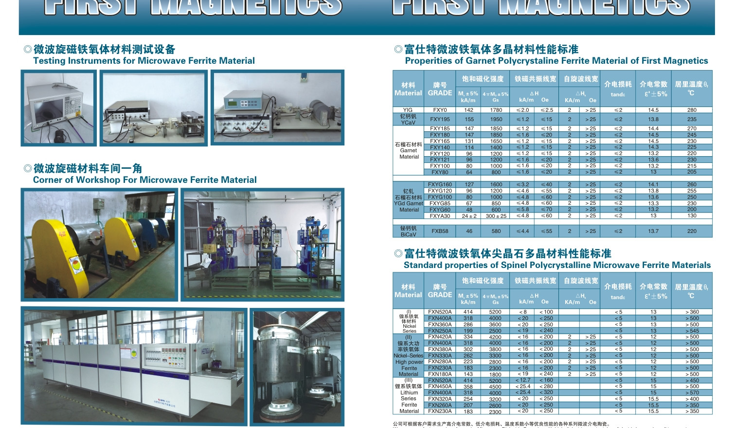 Microwave factory and Properties