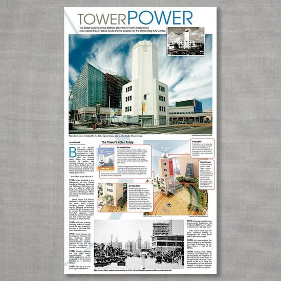 Full page, The Miami Herald