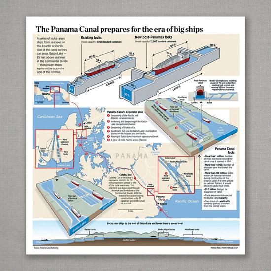 Panama Canal, Miami Herald