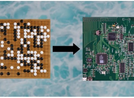 Google is Using AI to Design New Generation of AI Chips Fasters than Humans
