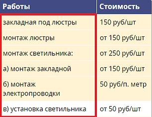 Стоимость работ монтажа люстры