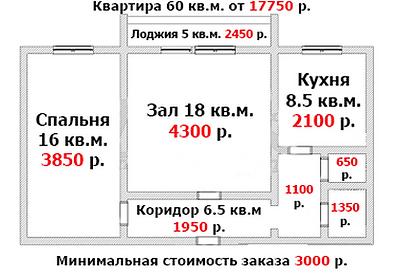 Натяжные потолки 97 серия